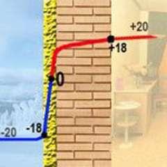 Наружное утепление стен