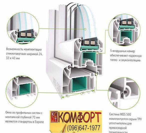 окна WDS-500